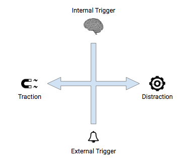 traction_distraction